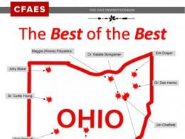 Ohio, the best of the best